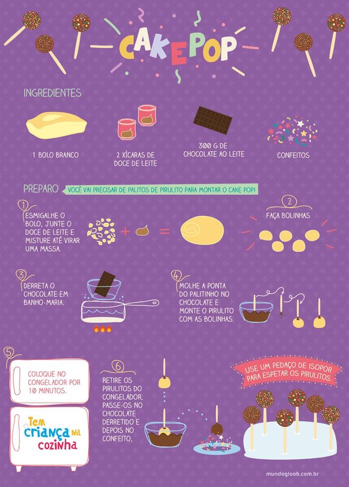 Receita: Cake Pop
