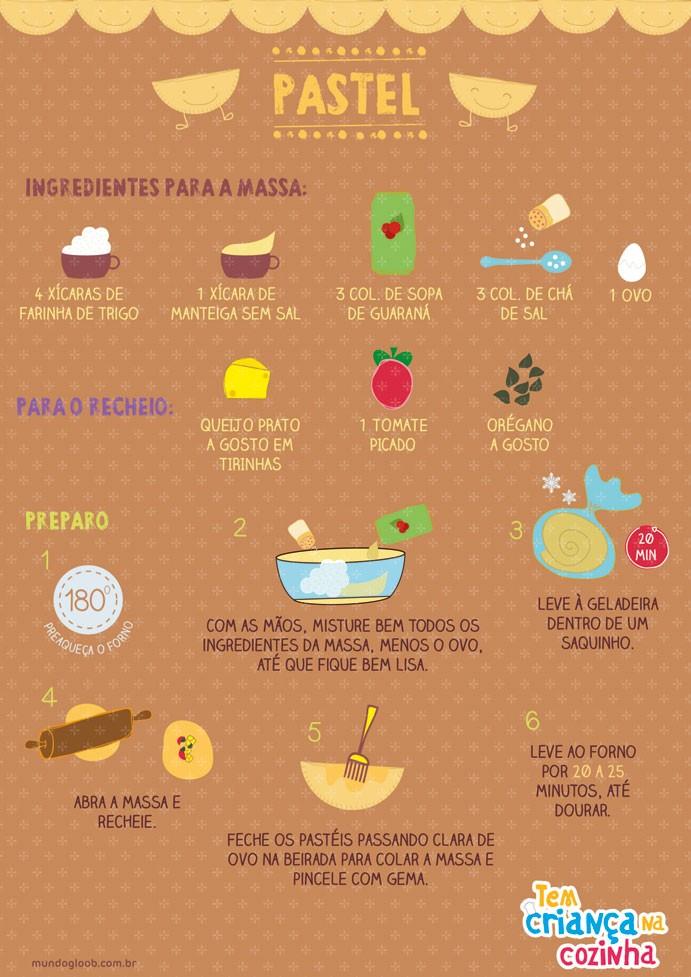 Receita: Pastel de Forno