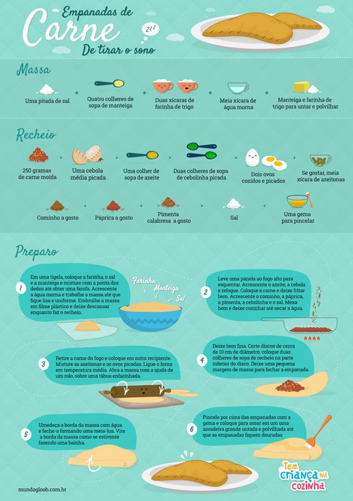 Receita: Empanadas de Carne