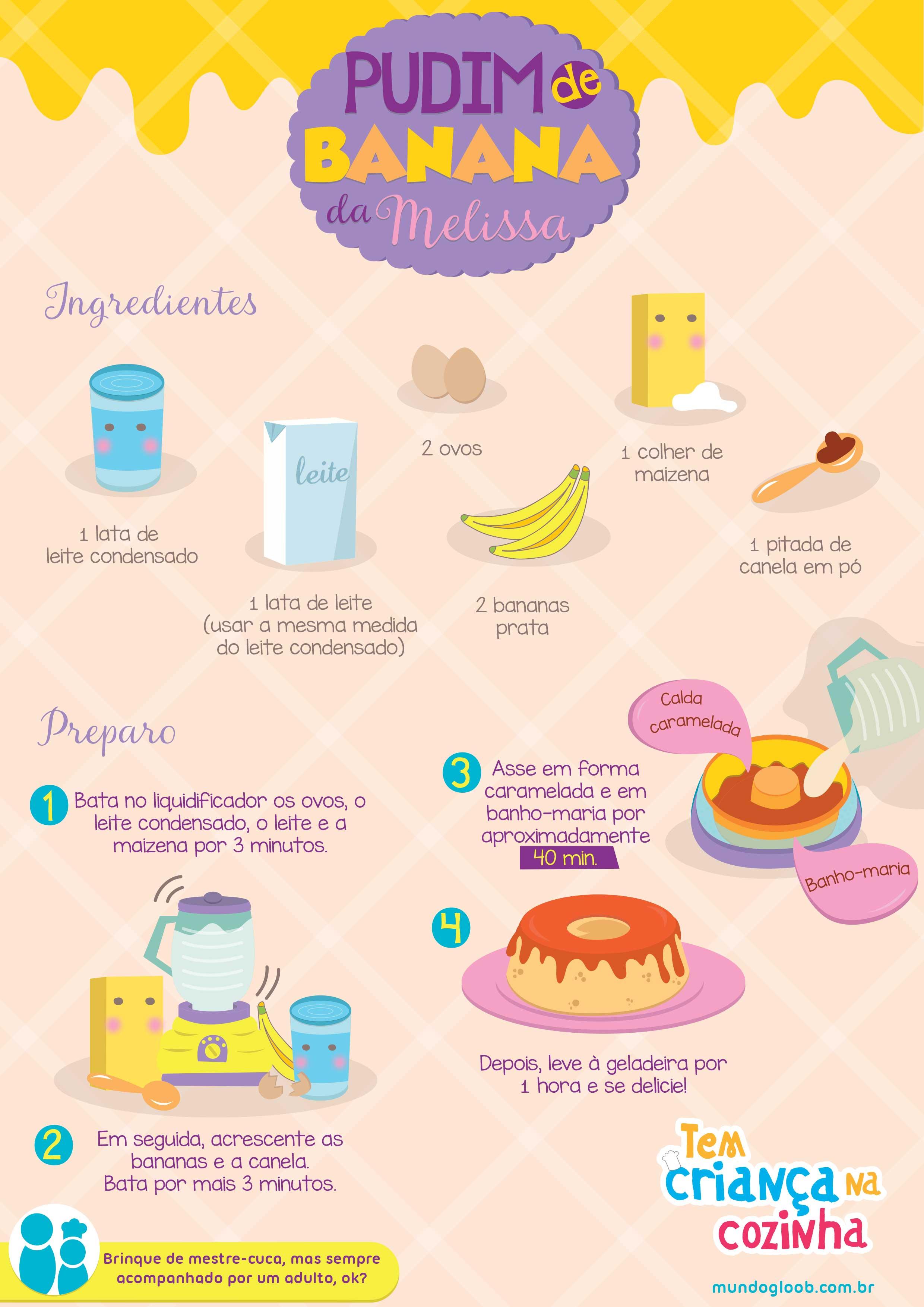 Pudim de Banana da Melissa
