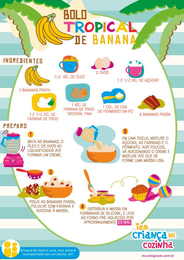 Receita: Bolo Tropical de Banana