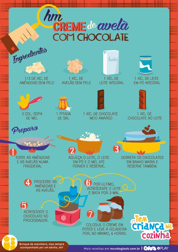 Creme de avelã com chocolate